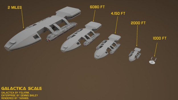 BSG Scale 003