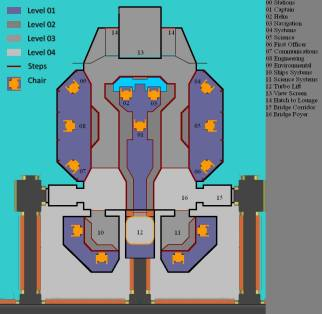 My original plan for the design