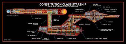 constitution_class_schematics doug drexler