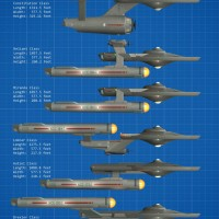 Star Trek Reimagined Fleet